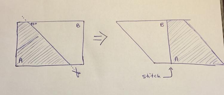 Bias diagram